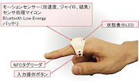 指輪型ウェアラブルデバイス