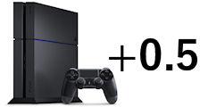 PS4.5(仮)